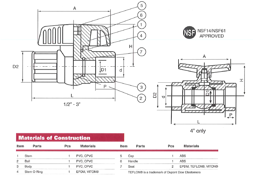 Item # DN-4, 4 Inch (in) Compact Ball Valve On TVI Ball Valve Schematic on pressure regulator, butterfly valve, ball valve disassembly, ball valve open or closed, ball valve datasheet, ball valve operation, ball valve connection, ball valve pictogram, ball valve installation, ball valve plan view, globe valve, diaphragm valve, ball valve maintenance, ball valve drawing, ball valve engineering, ball valve testing, ball valve set, ball valve engine, zone valve, ball valve specification, gate valve, check valve, needle valve, ball valve chart, ball valve symbol, ball valve diagram, ball valve repair, ball valve cad,