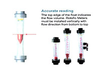 Accurate Readings - RotoFlo Series Plastic Rotameters
